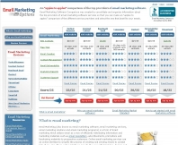 Email Marketing Options Overview