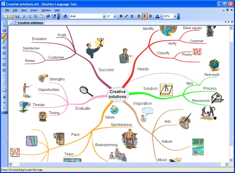 new rational slt mind mapping software for capturing