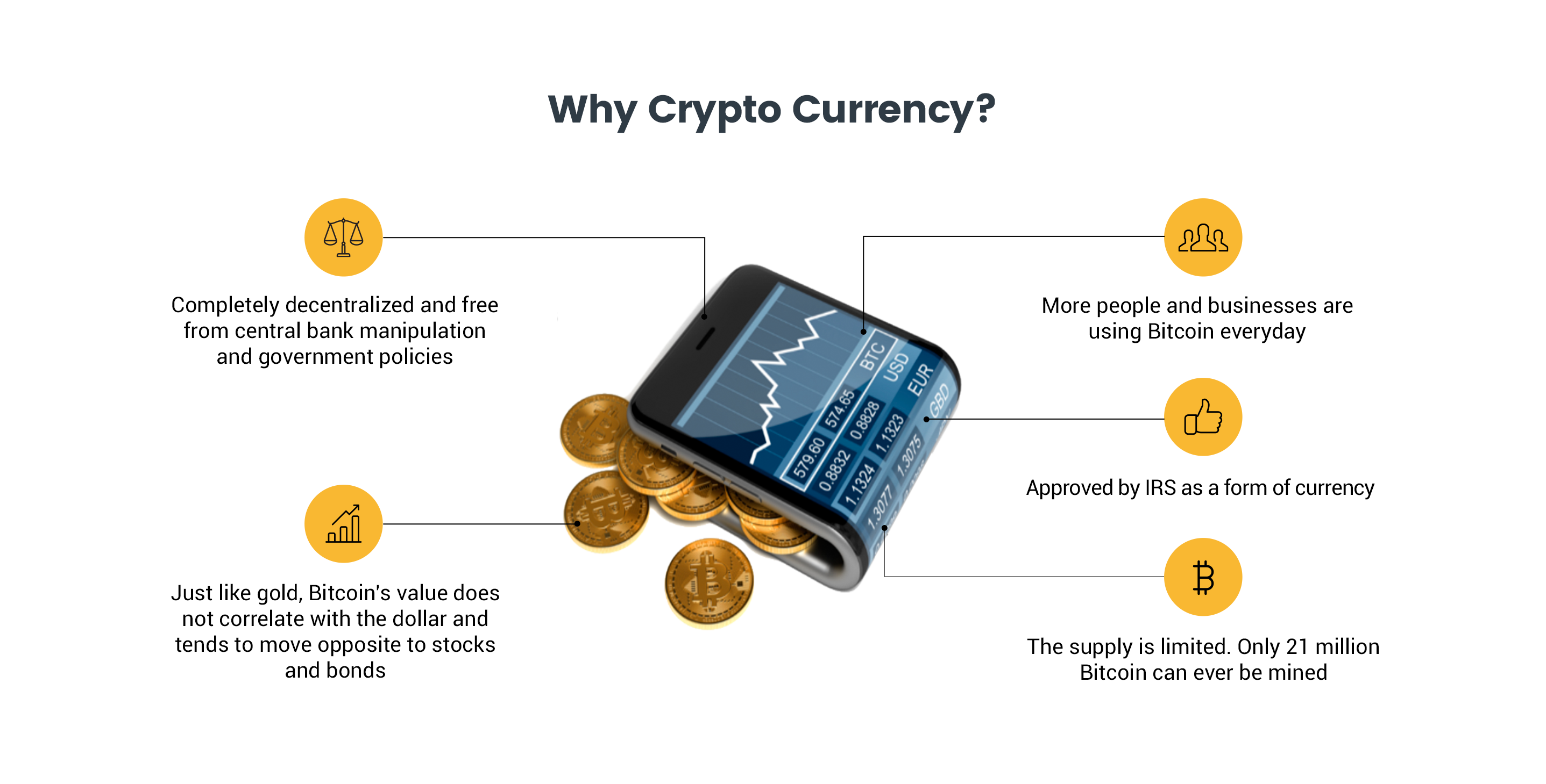 Fintechs newest player on the block cryptowallet ira allows 401k why crypto currency falaconquin