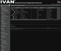 ZaKoTel Released IVAN, Asterisk Based IVR and Call Centre Solution