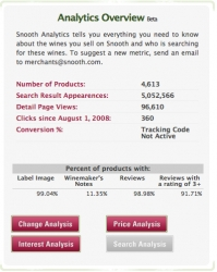 Snooth Announces Release of Analytics for Retailers and Wineries