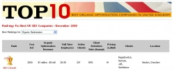 SEO Consult Ranked Number 1 for SEO in the UK
