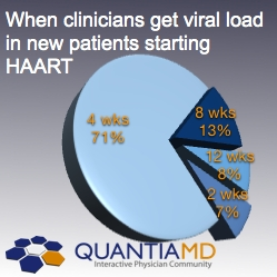 World AIDS Day: HIV Treatment Patterns Consistent in Practice, QuantiaMD Finds