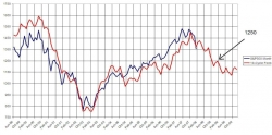 Daniel T. Ferrera's 2009 Stock Market Forecast Now Available: An Essential Tool for Any Serious Investor and Analyst