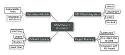 MatchWare Debuts MindView 3 Business: Powerful Mind Mapping Software to Help Companies Maximize Productivity and Minimize Costs