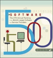 SofterWare Again Named One of the World's Largest Software Providers in Software Magazine's 2009 Rankings