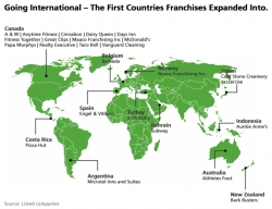 Top 100 Global Franchises Report - a Blue-Print for Succeeding in Franchise Business Opportunities