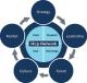 Institute for Corporate Productivity (i4cp)