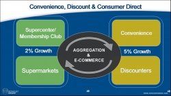 RetailNet Group Releases Global 100 Retailer Forecast and Key Retail Drivers for 2014