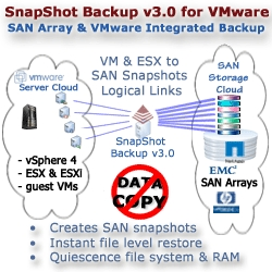 SAN SnapShot Backup v3.0 for VMWare – Changes the Way Business Does Backup for VMWare