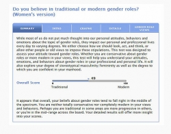 PsychTests Releases Results of a Gender Roles Study: Some Old Ways Die Hard