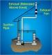 Ann Arbor Radon Mitigation - Michigan Radon Remediation