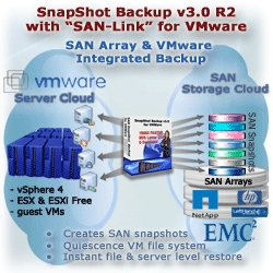 SnapShot Backup v3.0 R2 - Introduces 1TB Per Second Backup for VMWare ESX