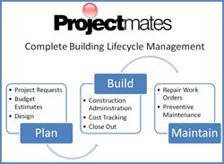 City of Tacoma Chooses Projectmates Construction Management Software for Capital Improvement Projects