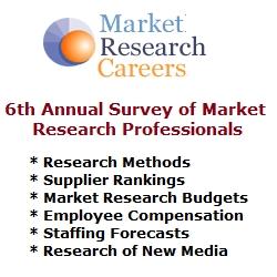 Market Research Organizations Rebound in 2010