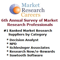 Customers Rank Highest and Lowest Performing Market Research Suppliers in 2011