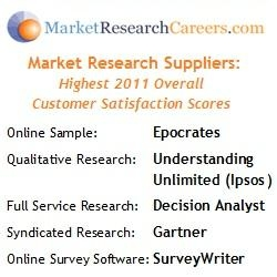 Overall Customer Satisfaction Scores Reveal the Best Market Research Suppliers in 2011