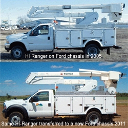 """DUECO, Inc. """"Transfers"""" Extend Bucket Truck and Digger Derrick Life, with Savings of 35-40% vs. Buying New"""