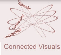 Connected Visuals Launch Their Online e-Learning Software Platform
