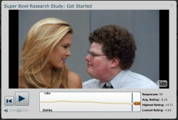 Hugging Clydesdales and Kissing Supermodels Are Super Bowl Ads Highest & Lowest Rated Scenes… by Far