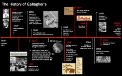 Legendary NYC Restaurant Gallagher's Steak House  Closes for Renovations