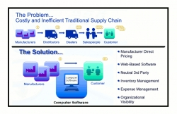 Cranking Software Announces the Launch of MDSupplies and Service, a Medical Supplies Ordering and Management Software System