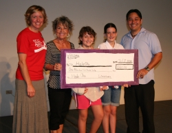 Students Raise $1,660.00 for Abuse Shelter