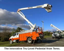 DUECO Inc. Expands Terex Utilities Products and Support Into Wyoming and Montana