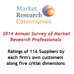 Customers of Market Research Suppliers Identify the Best Firms in 2014