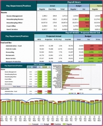 Boost Your Bottom Line with Better Payroll Metrics with Datavision
