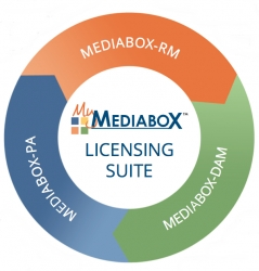 MyMediabox Launches New Contracts/Royalty Software, Mediabox-RM