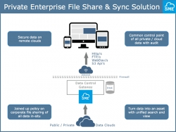 Storage Made Easy Release an Enhanced Version of Its Private Enterprise File Sync and Share Solution