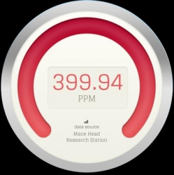 Climate-KIC Launches New Online CO2 Meter to Indicate Carbon Emissions Threat Level