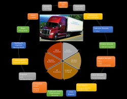 TIEMAC Bringing Advanced Telematics and Operational Business Intelligence Solution to the Trucking Industry