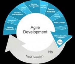 Webinar: Agile Software Development and the Advantages of Distributed Version Control Systems