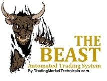 NinjaTrader Ecosystem Welcomes Trading Market Technicals to Its Ecosystem of 3rd Party Add-on Partners