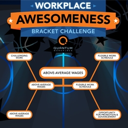 """""""Workplace Awesomeness"""" Bracket Ranks 32 Items Employees Value Most; """"Above Average Wages"""" Secures No. 1 Spot"""