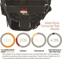Twoweb Sports Introducing a New Concept Baseball Glove