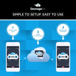 Service Tracking Systems, Inc. Releases Damage Pix, a Comprehensive Cloud-Based Vehicle Photo Documentation System for Businesses, Large or Small
