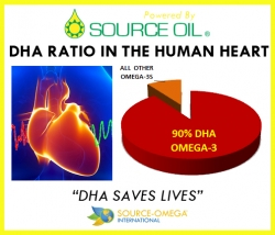 Does Chromista Oil DHA Protect Against Fatal Heart Disease?