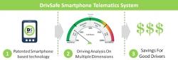 DrivSafe Launches Mobile Telematics in Canada