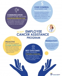 RN Cancer Guides Solutions Expands New Satellite Offices Nationwide
