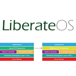 BNO Technology Solutions Starts the LiberateOS Open Source Project