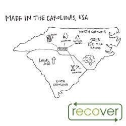 Recover Brands Launches Made in the Carolinas Line