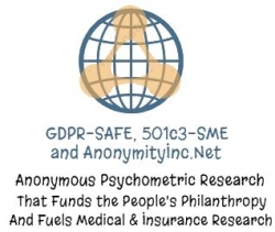 A 501(c)3 Solution for Security, Privacy & Socially Responsible Research, Marketing, Funding & Philanthropy, Anonymityinc.net
