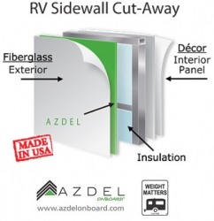 Azdel Onboard Provides Lightweight, Cost Effective Insulation  and Helps Prevent Indoor Air Pollutants for RVing Families