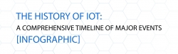 HQSoftware Shares the Major Events in the History of IoT