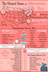 With Afternoon Tea Directories Covering All 50 States, Destination Tea Announces U.S. Afternoon Tea Hotspots