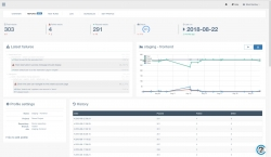 spriteCloud Launches Calliope.pro for Immediate Use by Worldwide Test Automation Community