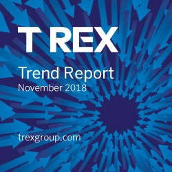 T-REX Trend Report: Commercial PACE ABS Positioned for Exponential Growth Into 2020 - Access a Complimentary Copy of the Full Report